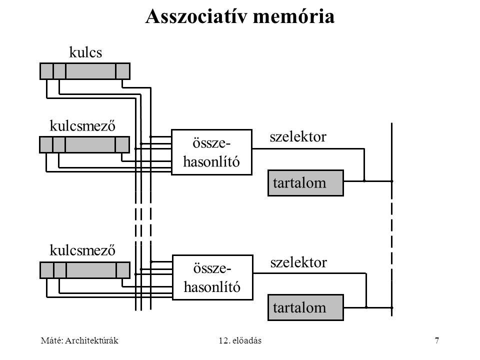 Asszociatív memória kulcs kulcsmező szelektor össze-hasonlító tartalom