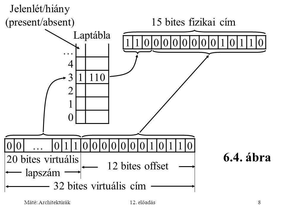 20 bites virtuális lapszám