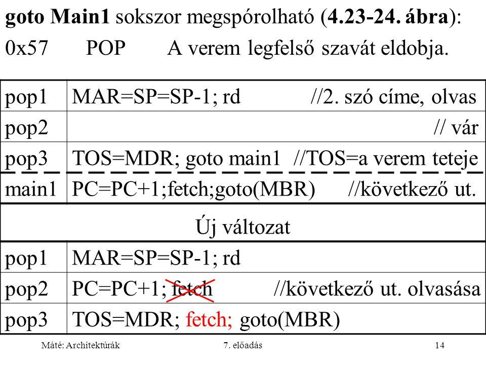 goto Main1 sokszor megspórolható (4.23-24. ábra):