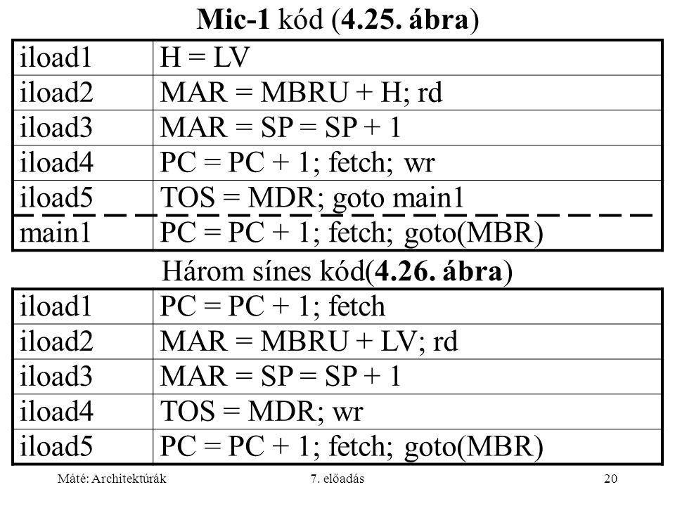 PC = PC + 1; fetch; goto(MBR) Három sínes kód(4.26. ábra)