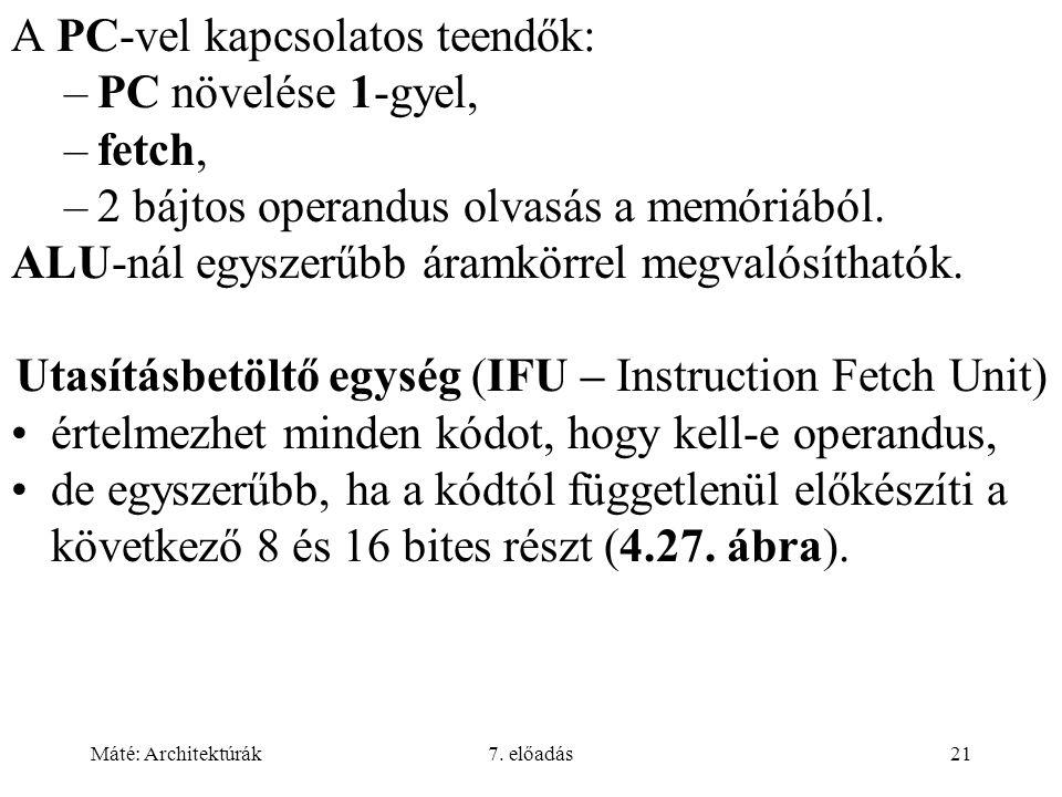 Utasításbetöltő egység (IFU – Instruction Fetch Unit)