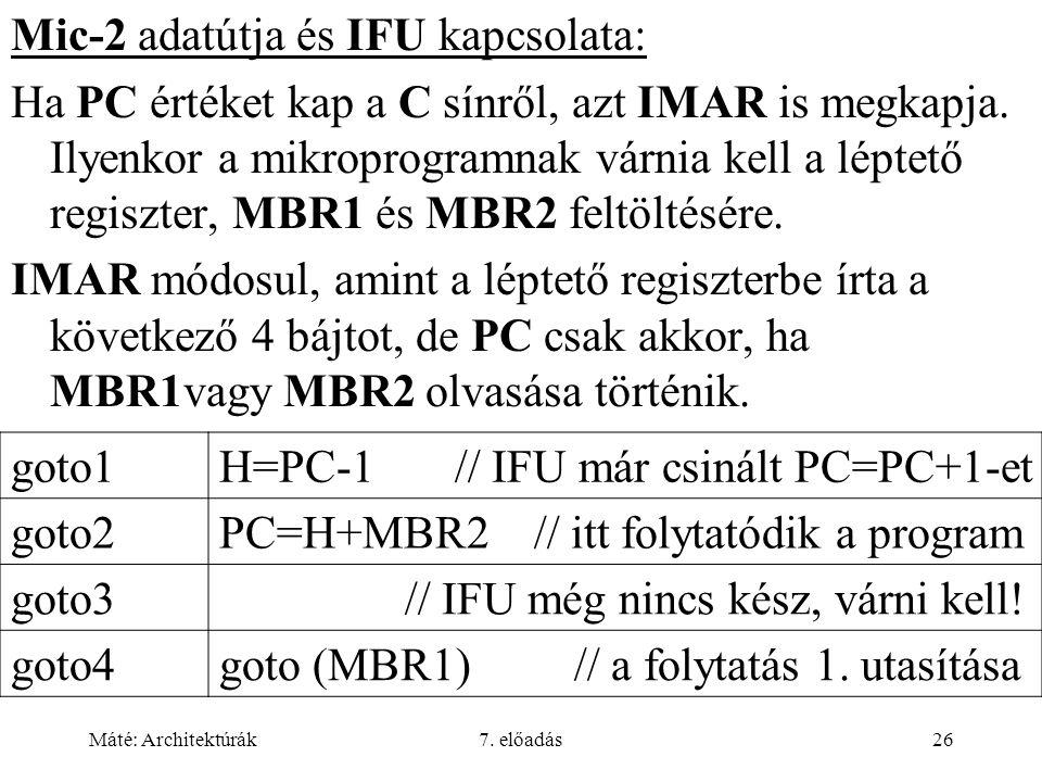 Mic-2 adatútja és IFU kapcsolata: