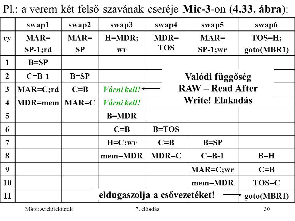 Pl.: a verem két felső szavának cseréje Mic-3-on (4.33. ábra):
