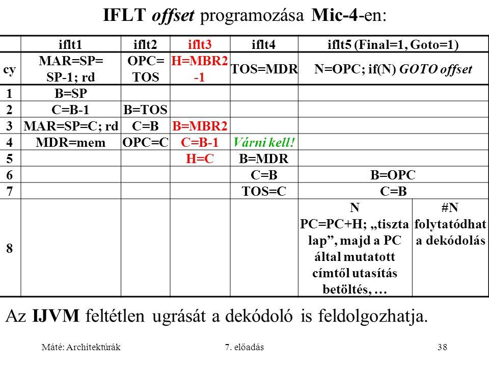 N=OPC; if(N) GOTO offset folytatódhat a dekódolás