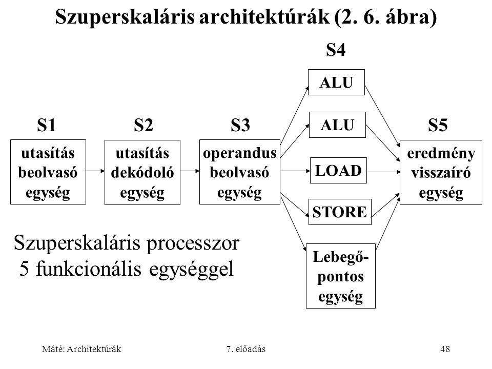 Szuperskaláris architektúrák (2. 6. ábra)