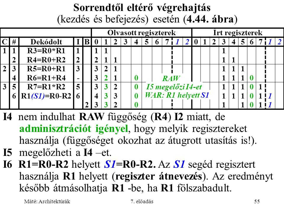 Sorrendtől eltérő végrehajtás (kezdés és befejezés) esetén (4. 44