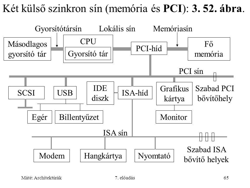 Két külső szinkron sín (memória és PCI): 3. 52. ábra.