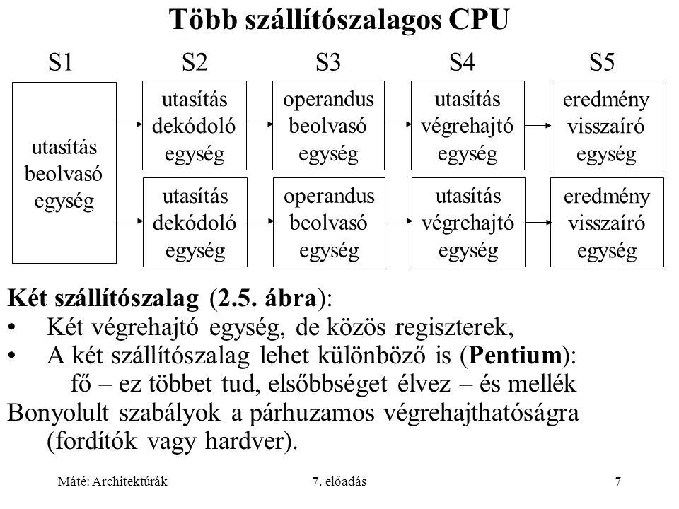 Több szállítószalagos CPU