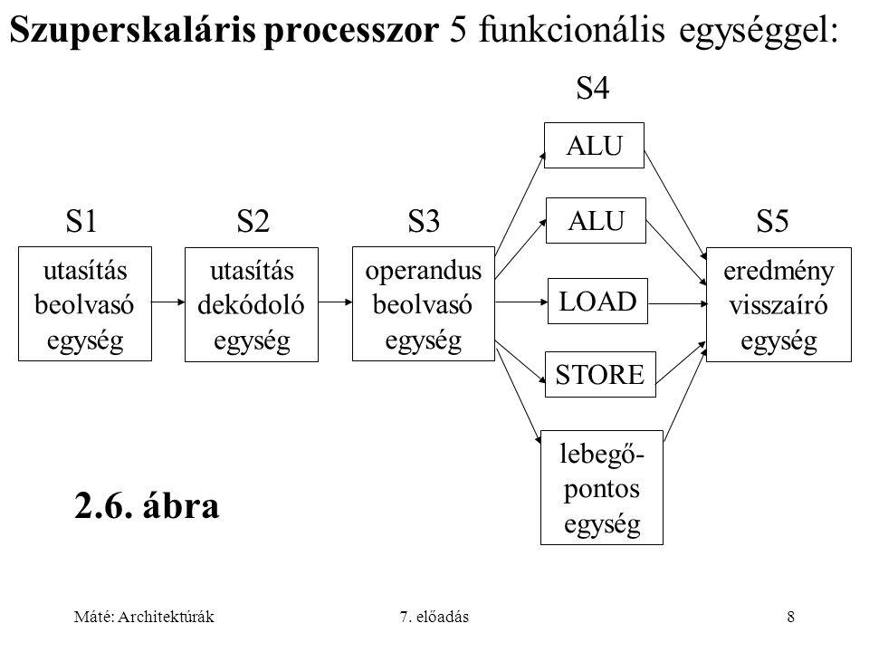 Szuperskaláris processzor 5 funkcionális egységgel:
