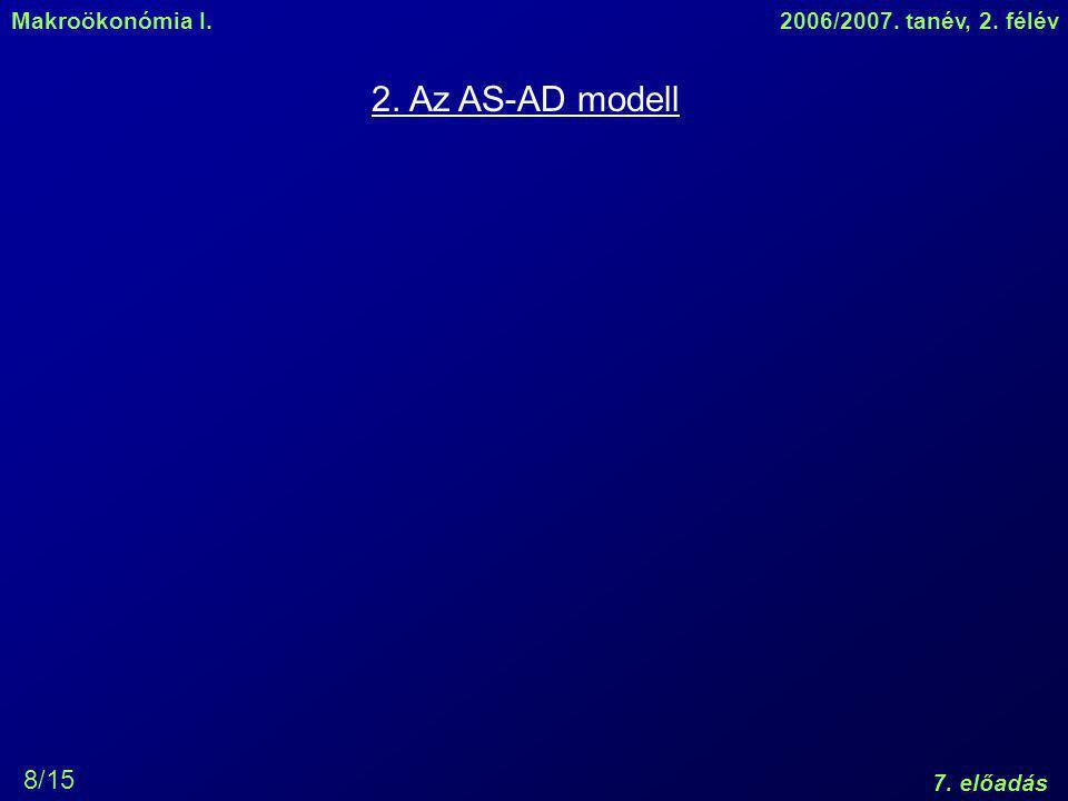 2. Az AS-AD modell