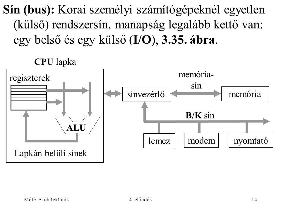 Sín (bus): Korai személyi számítógépeknél egyetlen (külső) rendszersín, manapság legalább kettő van: egy belső és egy külső (I/O), 3.35. ábra.