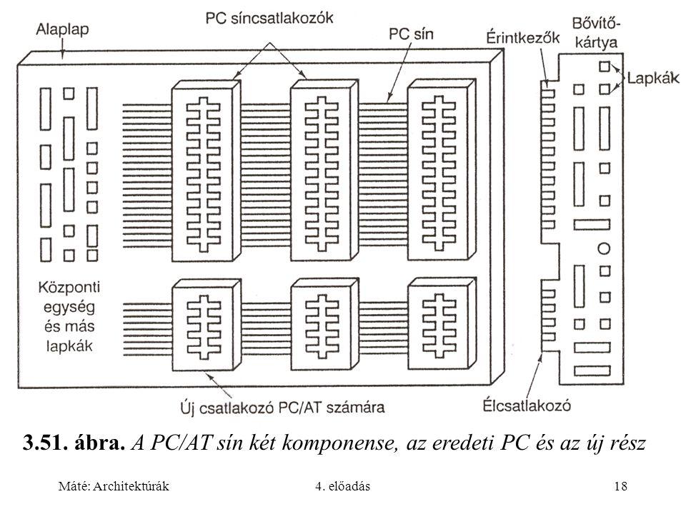 3.51. ábra. A PC/AT sín két komponense, az eredeti PC és az új rész