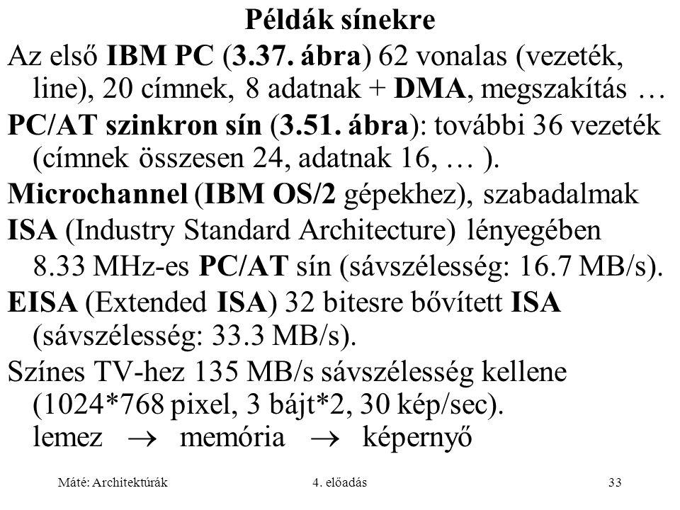 Microchannel (IBM OS/2 gépekhez), szabadalmak