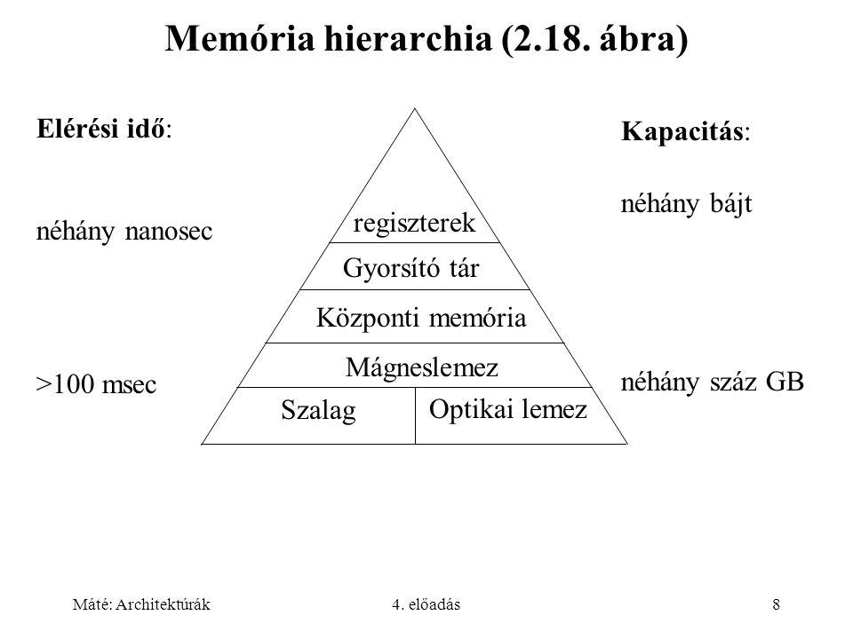 Memória hierarchia (2.18. ábra)