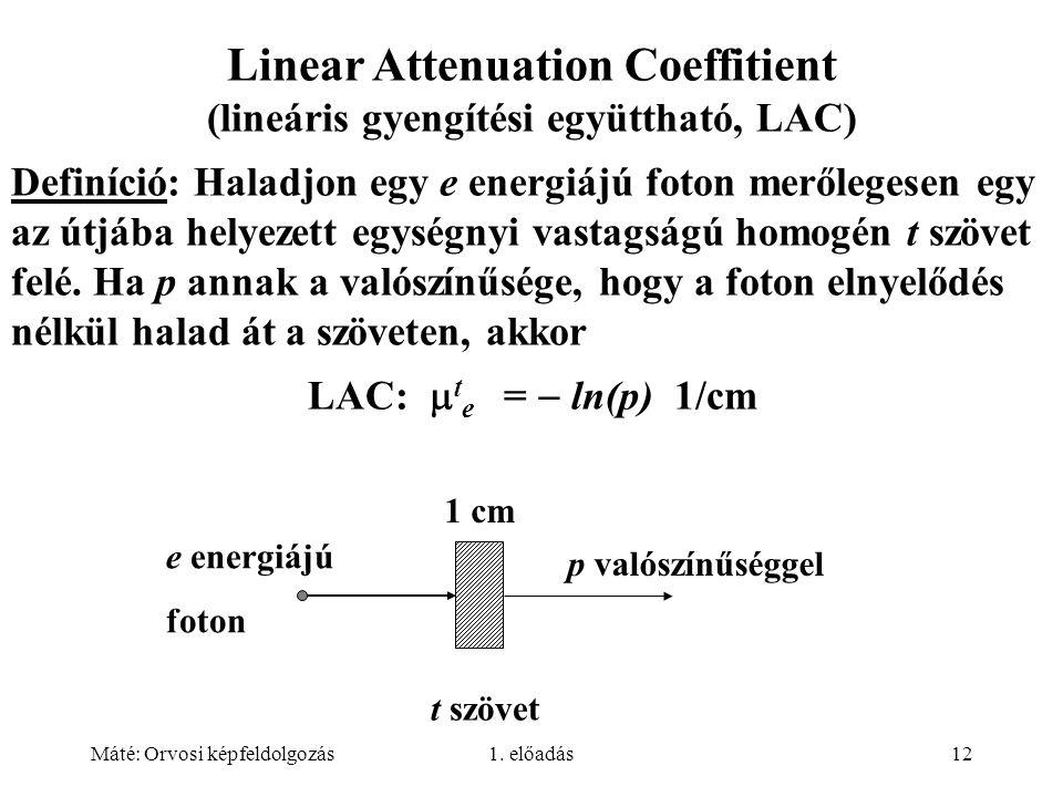 Linear Attenuation Coeffitient (lineáris gyengítési együttható, LAC)