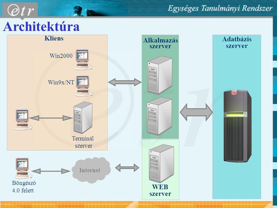 Architektúra Kliens Adatbázis Alkalmazás szerver szerver WEB szerver