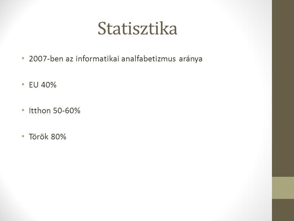 Statisztika 2007-ben az informatikai analfabetizmus aránya EU 40%