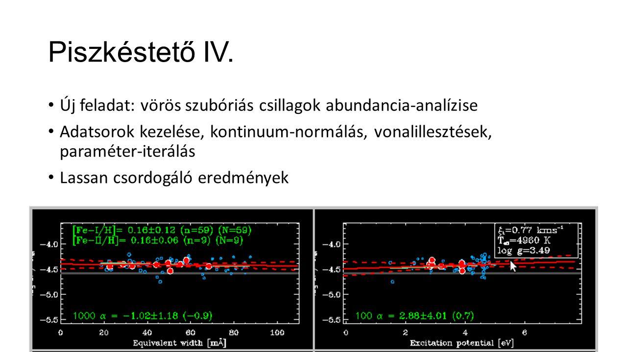 Piszkéstető IV. Új feladat: vörös szubóriás csillagok abundancia-analízise.