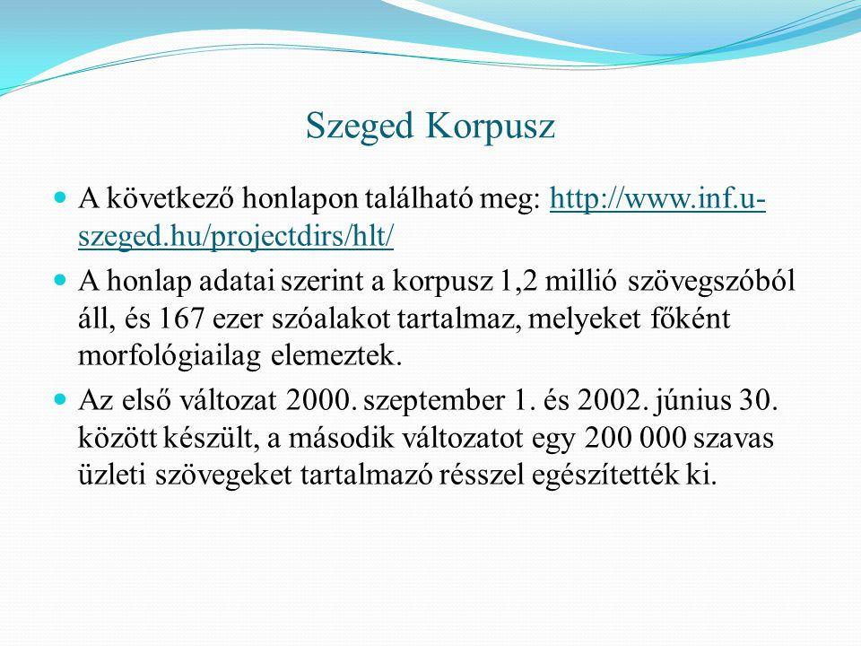 Szeged Korpusz A következő honlapon található meg: http://www.inf.u-szeged.hu/projectdirs/hlt/