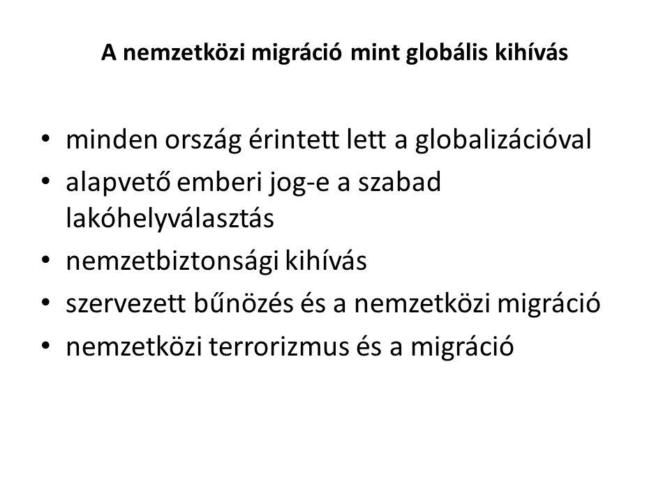 A nemzetközi migráció mint globális kihívás