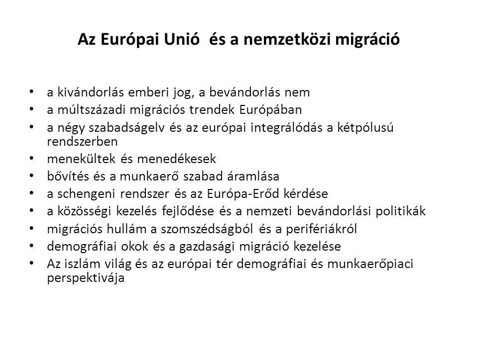 Az Európai Unió és a nemzetközi migráció