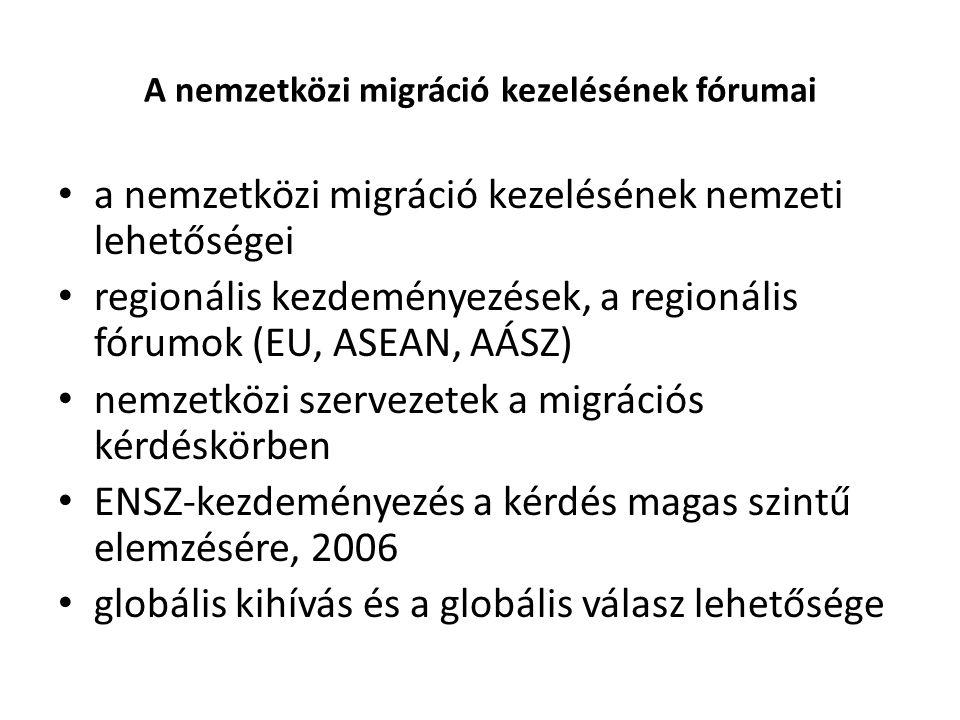 A nemzetközi migráció kezelésének fórumai