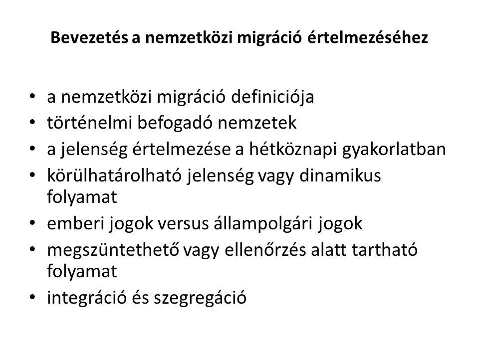 Bevezetés a nemzetközi migráció értelmezéséhez