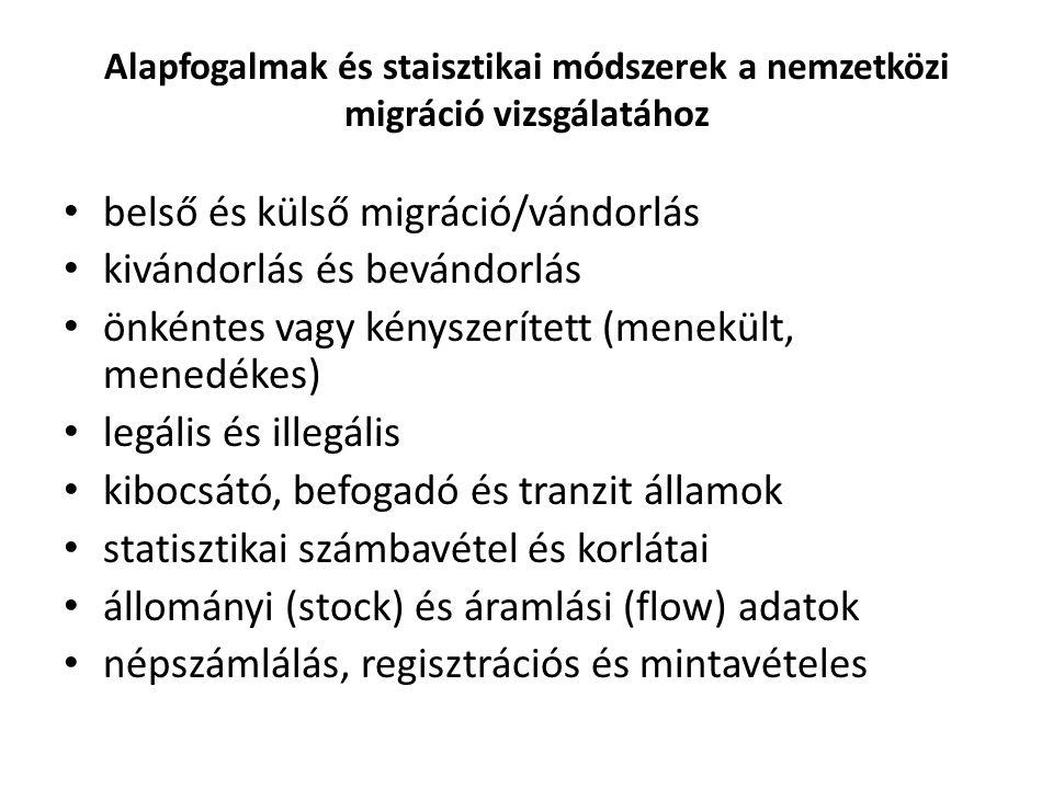 belső és külső migráció/vándorlás kivándorlás és bevándorlás