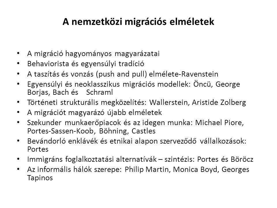 A nemzetközi migrációs elméletek