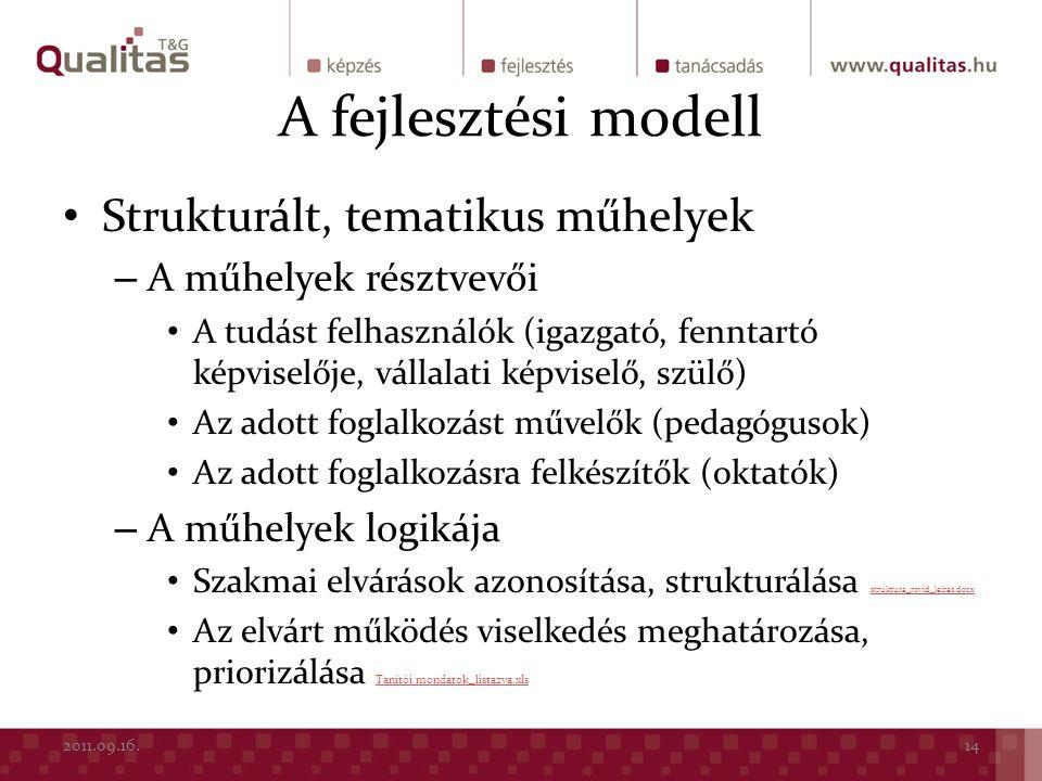 A fejlesztési modell Strukturált, tematikus műhelyek