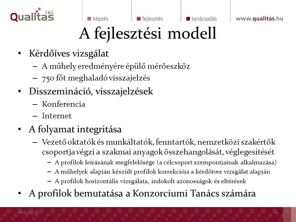 A fejlesztési modell Kérdőíves vizsgálat Disszemináció, visszajelzések
