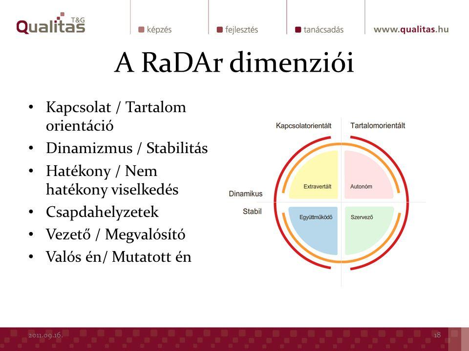 A RaDAr dimenziói Kapcsolat / Tartalom orientáció