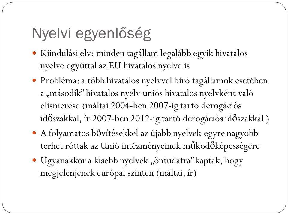 Nyelvi egyenlőség Kiindulási elv: minden tagállam legalább egyik hivatalos nyelve egyúttal az EU hivatalos nyelve is.