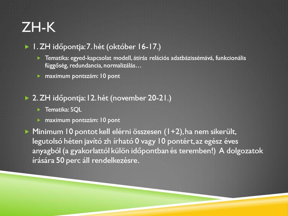 ZH-k 1. ZH időpontja: 7. hét (október 16-17.)