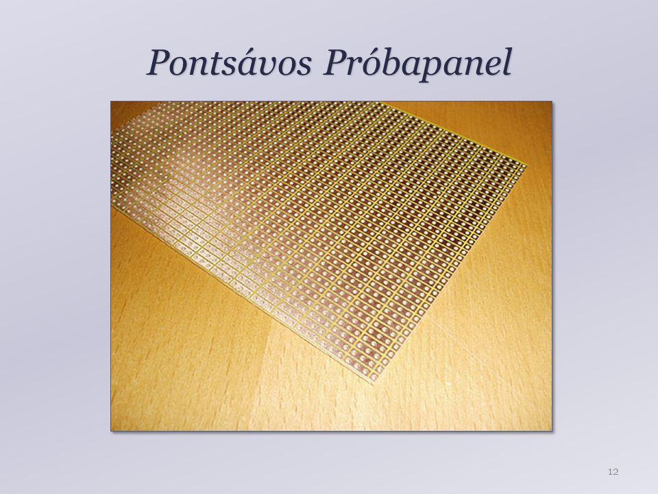 Pontsávos Próbapanel