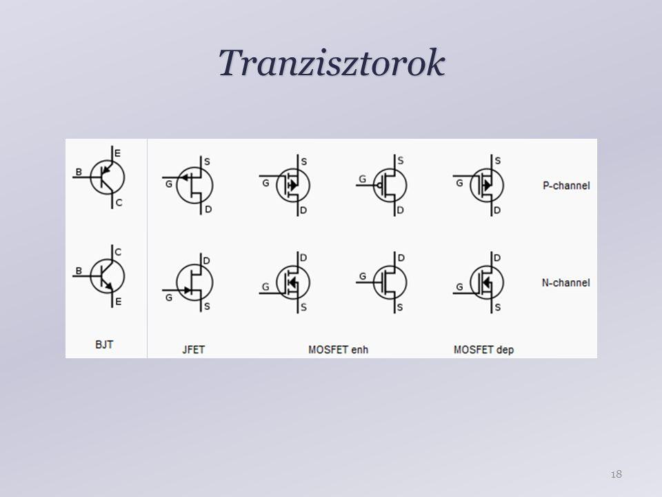Tranzisztorok