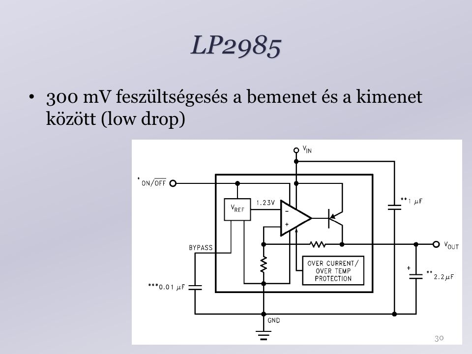 LP2985 300 mV feszültségesés a bemenet és a kimenet között (low drop)
