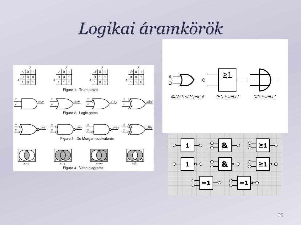 Logikai áramkörök