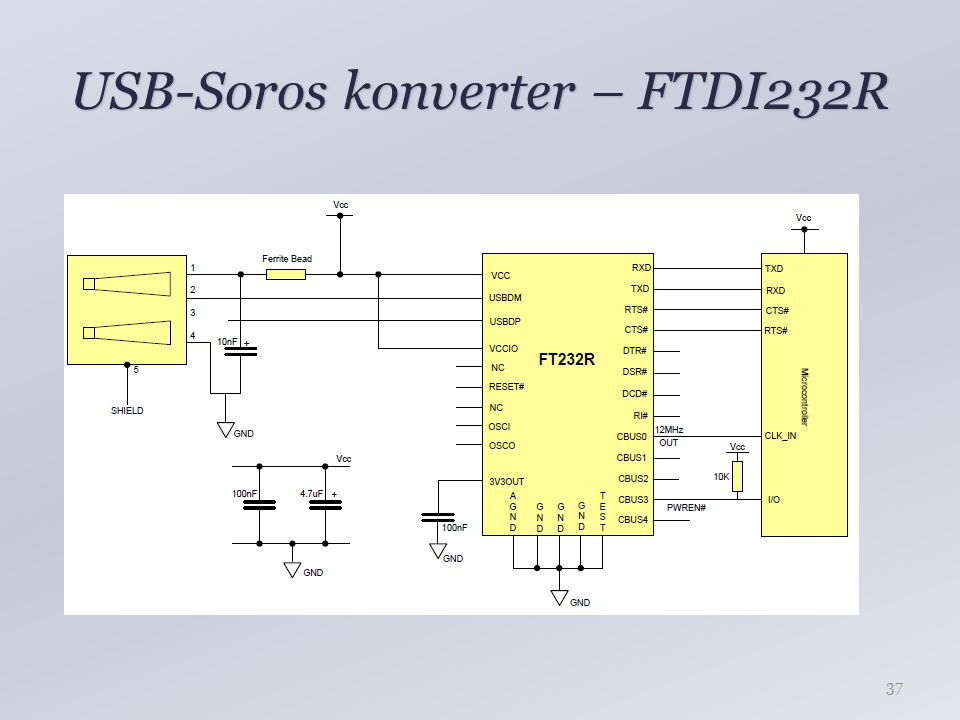 USB-Soros konverter – FTDI232R