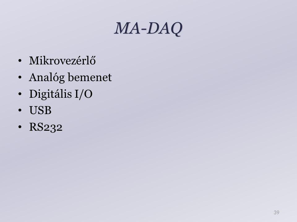 MA-DAQ Mikrovezérlő Analóg bemenet Digitális I/O USB RS232