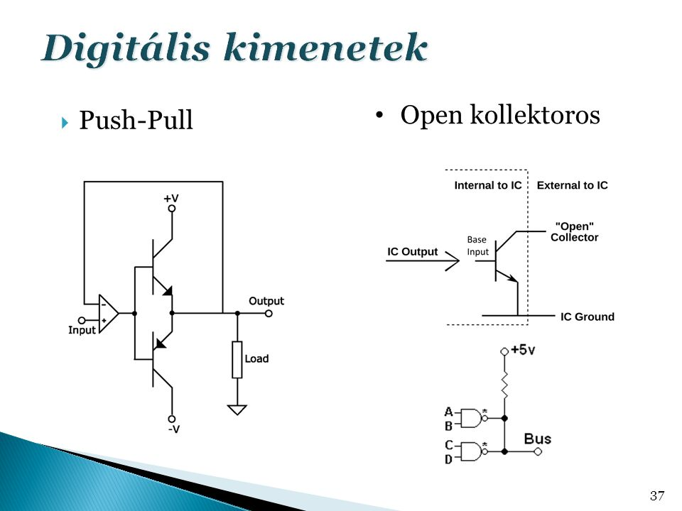 Digitális kimenetek Open kollektoros Push-Pull