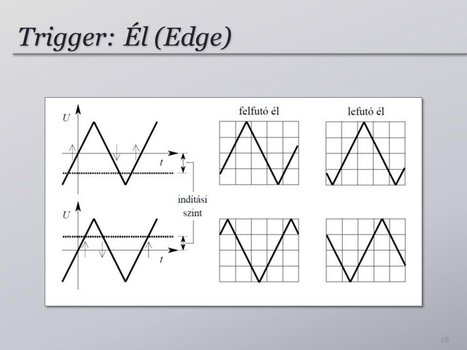 Trigger: Él (Edge)