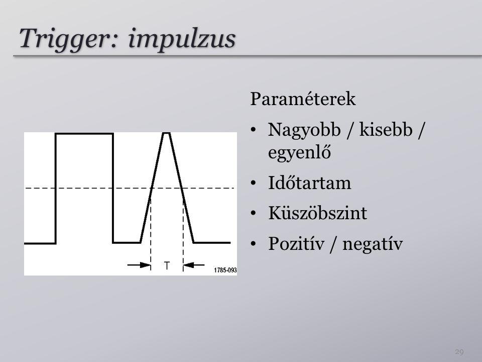 Trigger: impulzus Paraméterek Nagyobb / kisebb / egyenlő Időtartam