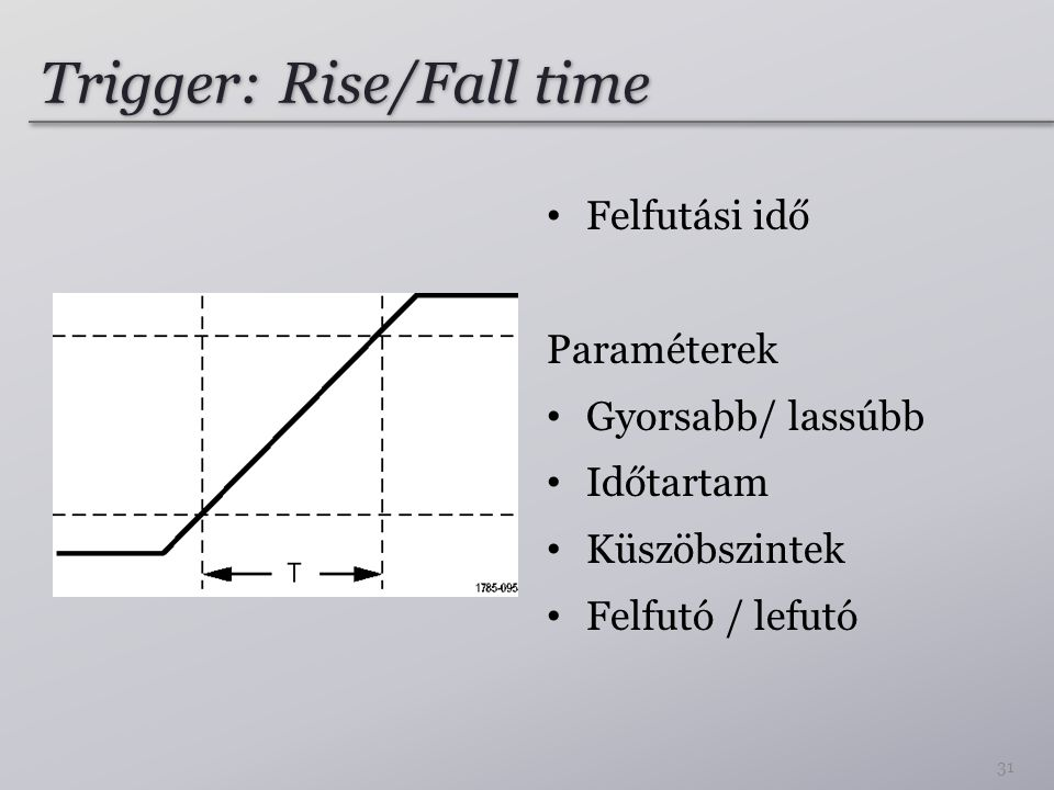 Trigger: Rise/Fall time
