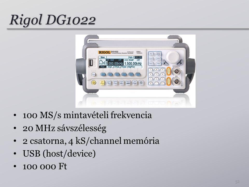 Rigol DG1022 100 MS/s mintavételi frekvencia 20 MHz sávszélesség
