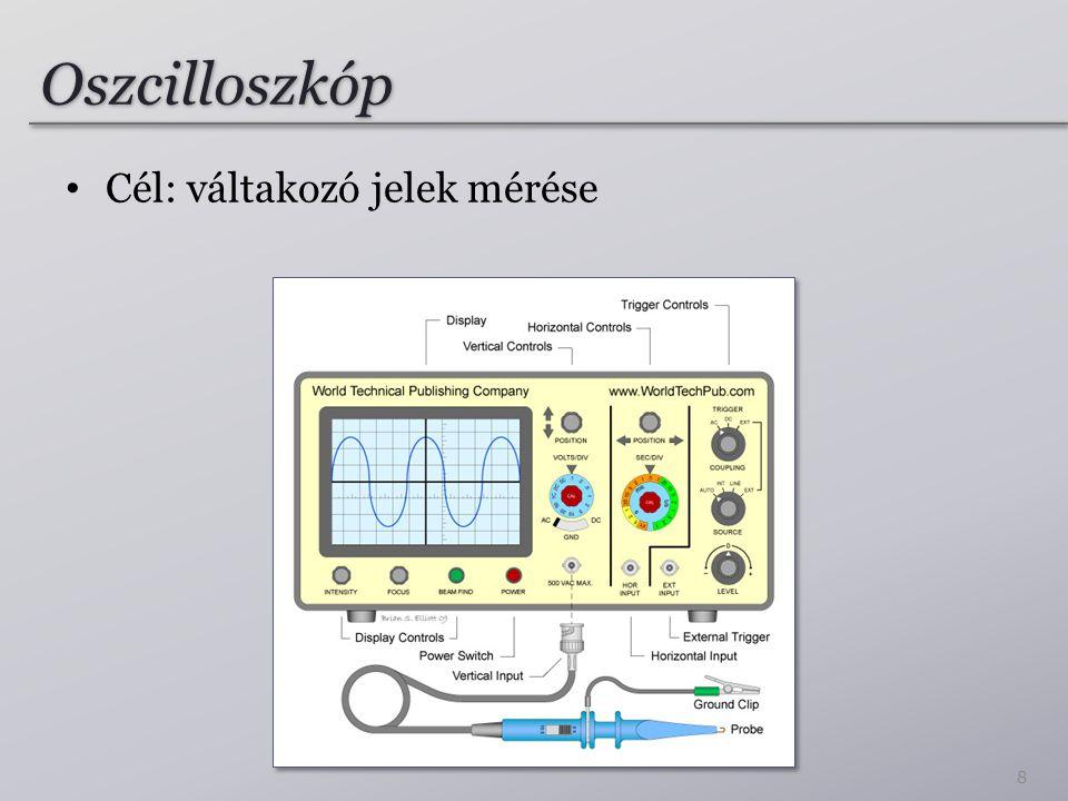 Oszcilloszkóp Cél: váltakozó jelek mérése