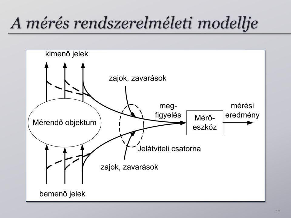 A mérés rendszerelméleti modellje