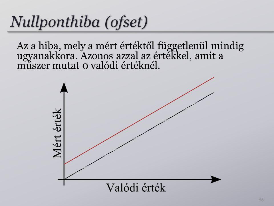 Nullponthiba (ofset) Az a hiba, mely a mért értéktől függetlenül mindig ugyanakkora.