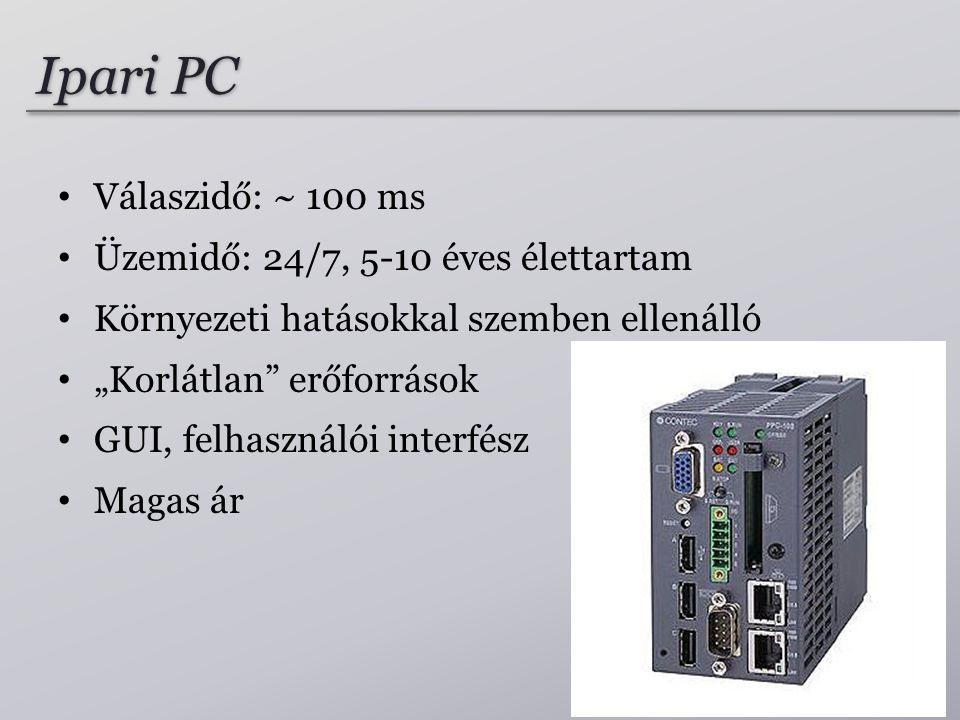 Ipari PC Válaszidő: ~ 100 ms Üzemidő: 24/7, 5-10 éves élettartam