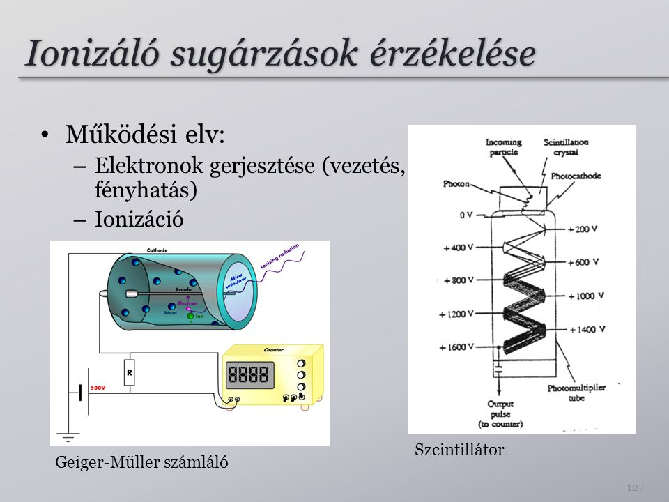 Ionizáló sugárzások érzékelése